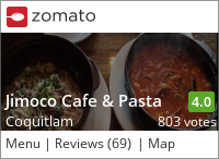 Jimoco Cafe & Pasta on Urbanspoon